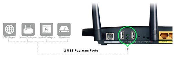 TP-LINK TD-W9980 VDSL2 Modem